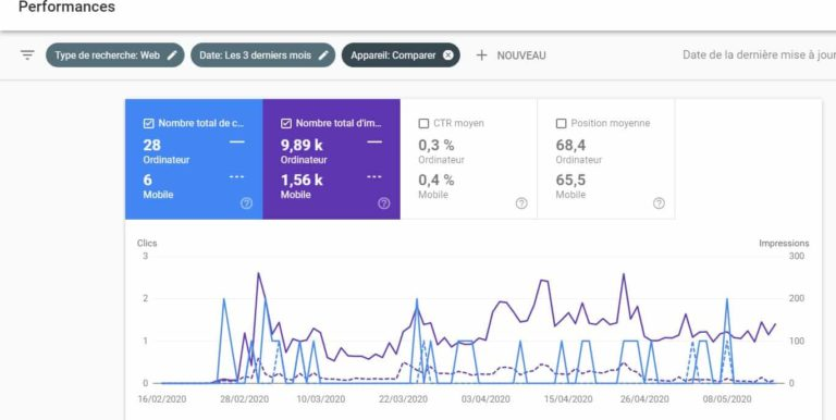 Google Search Console - Rapport de performances - Comparaison dimensions