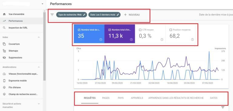 Google Search Console - Rapport de performances