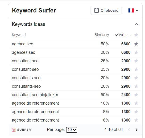 Extension SEO Chrome Keyword Surfer - Volume de recherche de mots-clés