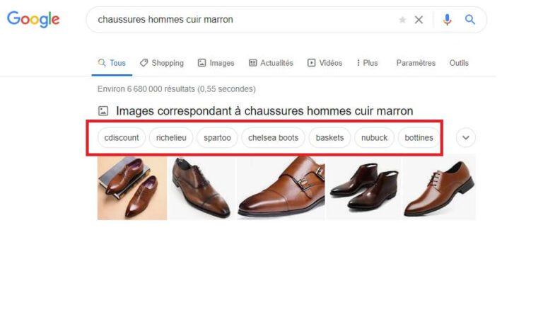 Mot clés LSI et secondaires dans Google Images