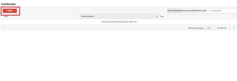 Création tableau de bord personnalisé Google Analytics