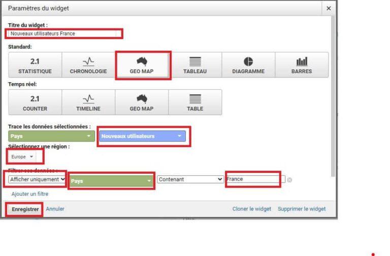 Personnalisation widget Google Analytics