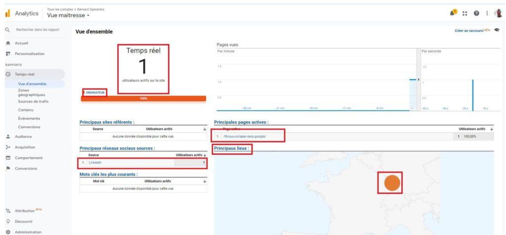 Vue d'ensemble rapport en temps réel - Google Analytics