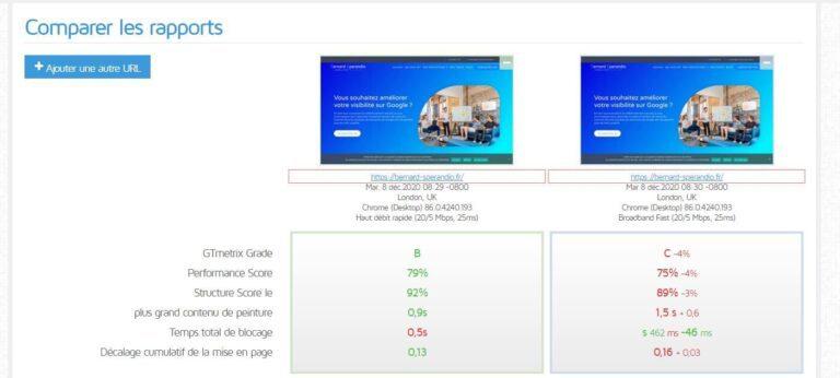 Comparaisons des rapports - GTmetrix