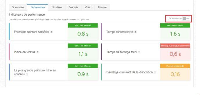 Détails des indicateurs de performance sans description -GTmetrix