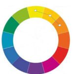 Couleurs analogues
