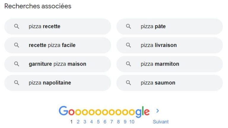 Les recherches associées Google