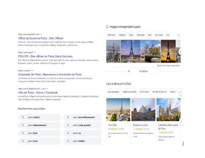 Résultats SERP Google sur intention de recherche ambigüe