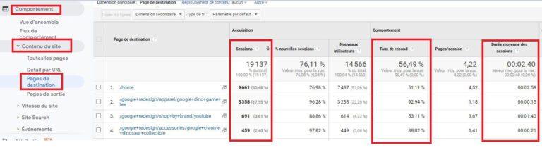 Rapport Comportement Google Analytics - Pages de destination